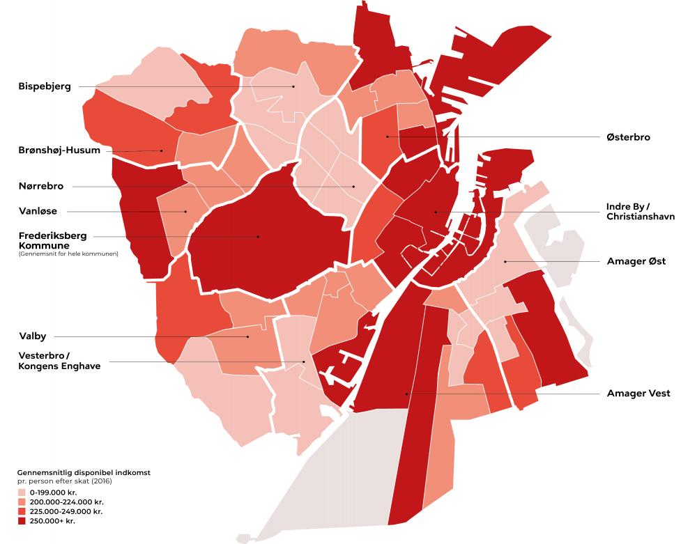 indkomst København Frederiksberg Kommune bydel