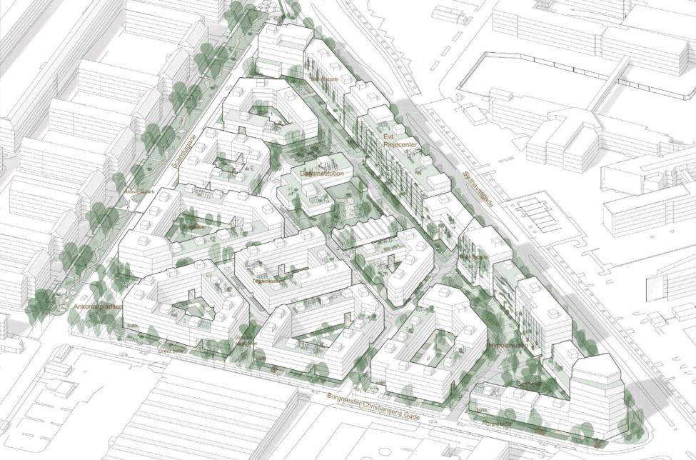 Plan over mnyt sydhavnsgade kvarter