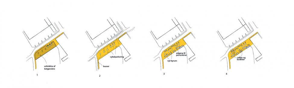 banebroen diagram spacelab