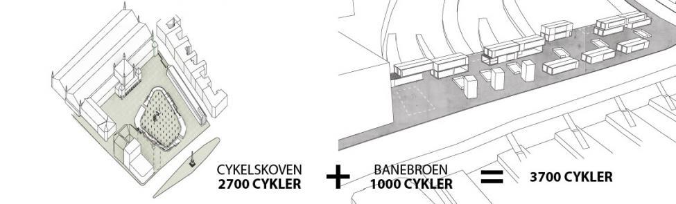 cykelparkering banegårdspladsen tietgensbroen