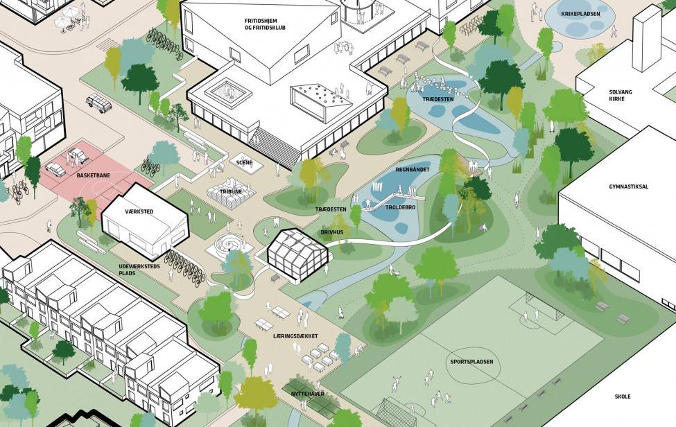 bynatur oversigt urbanplanen udviklingsplan