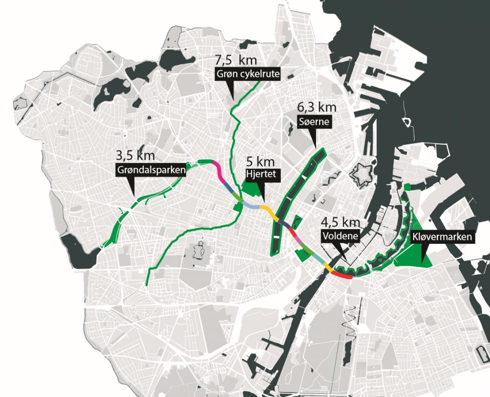 den grønne boulevard oversigt