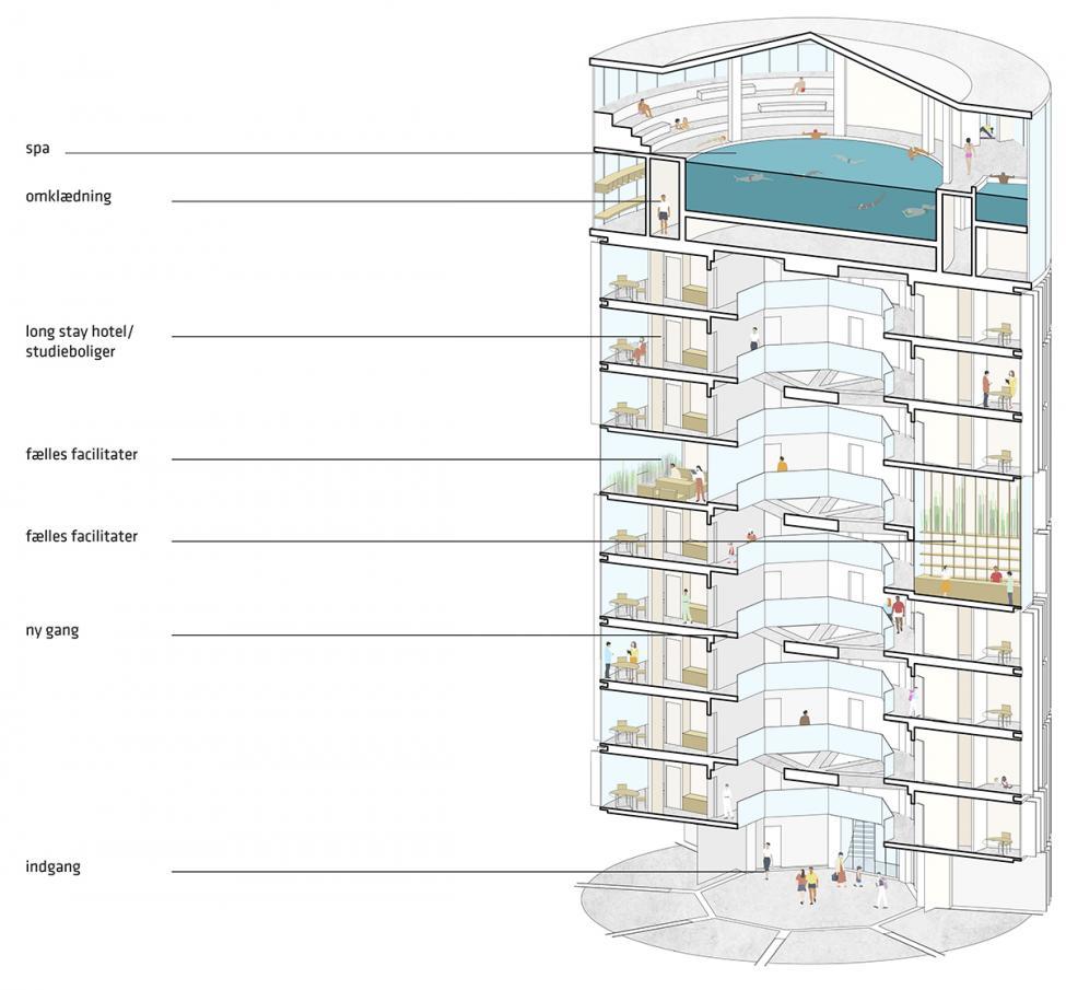 diagram boliger tårnby vandtårn