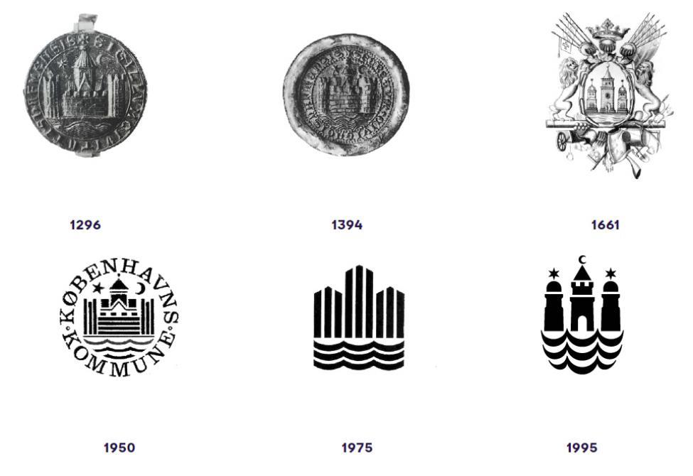 københavns byvåben gennem tiderne