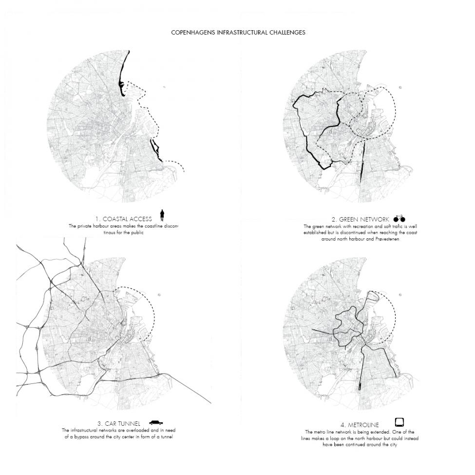copenhagen infrastructural challenges