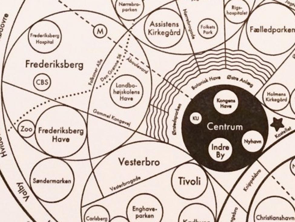 copenhagen circles archie archambault