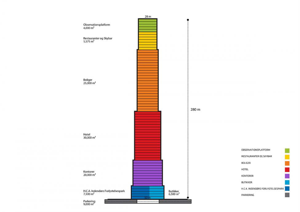 hc andersen adventure tower nordhavn