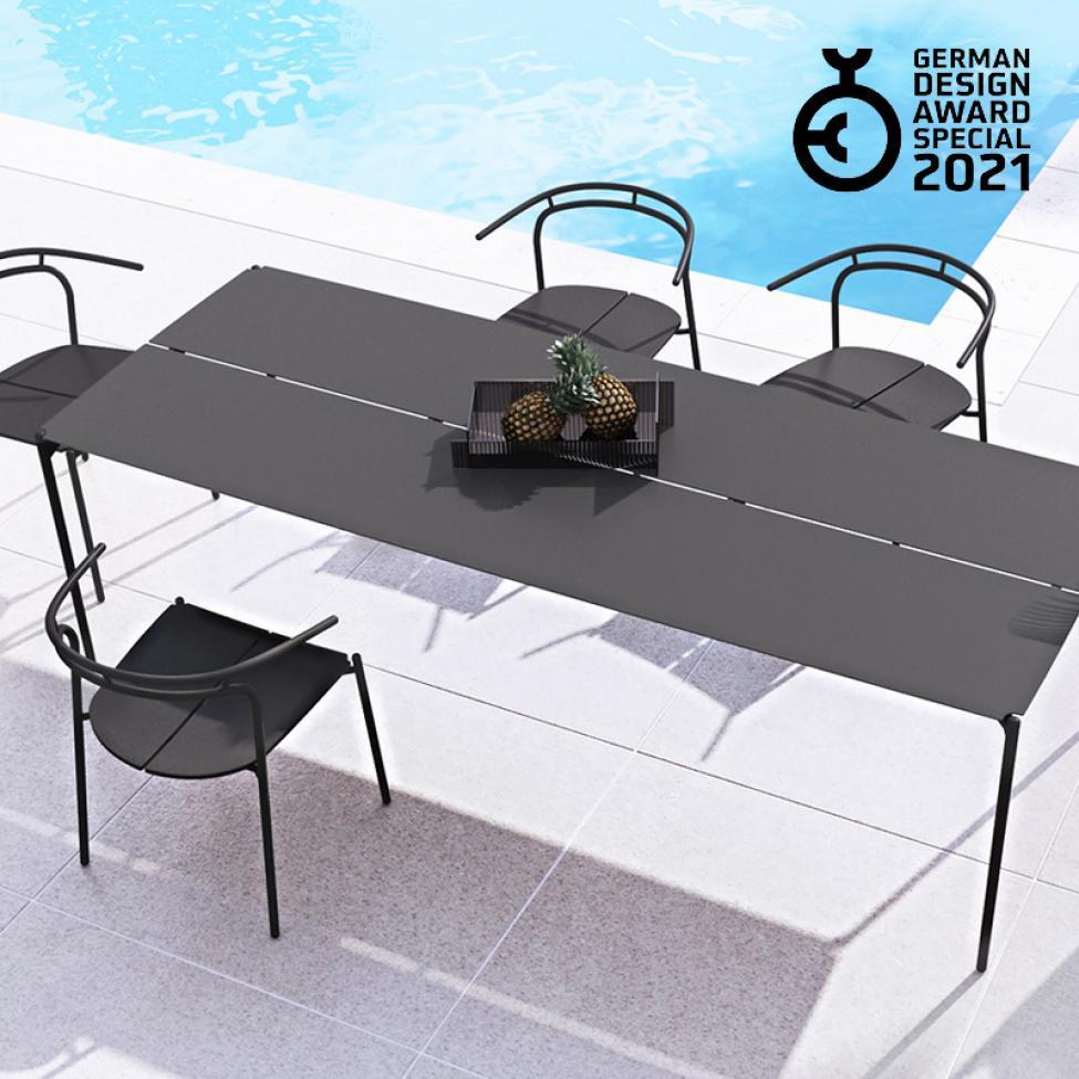 Novo tables 2