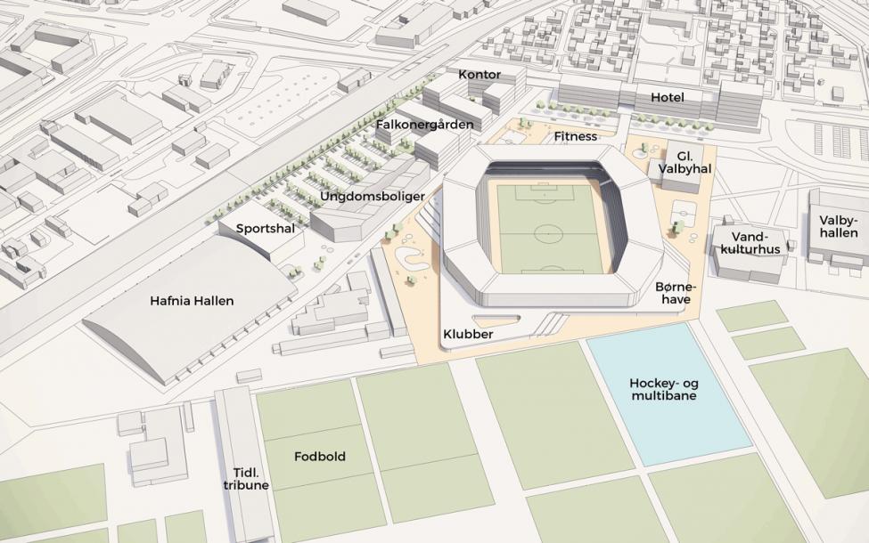 Københavns Idrætsby plan