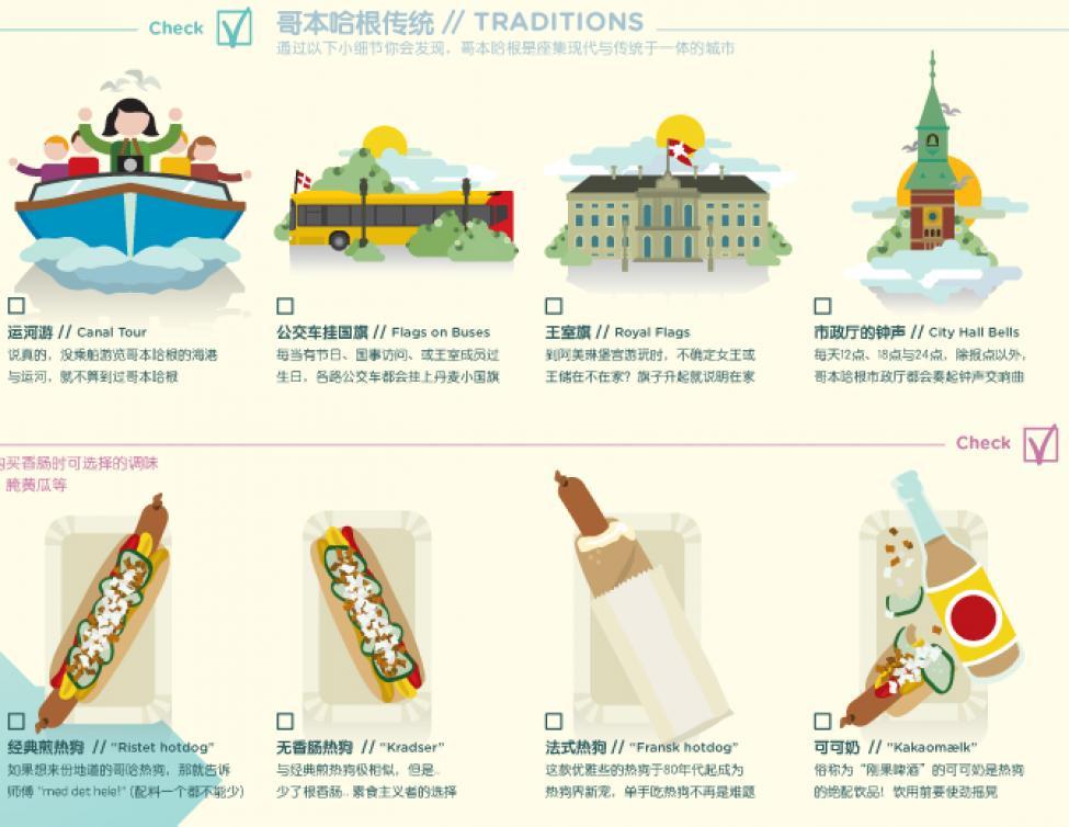 kinesisk turistkort gebenhagen