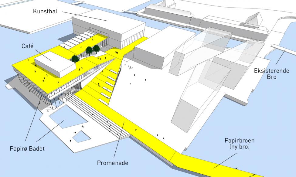 papirøen diagram promenade