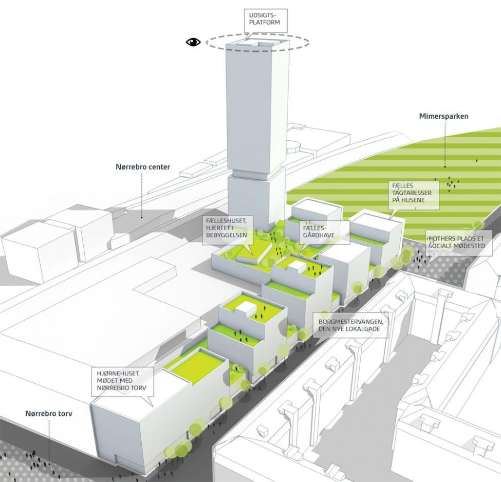 uptown nørrebro oversigtsplan